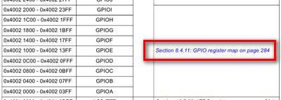 STM32F4 GPIO подробное описание